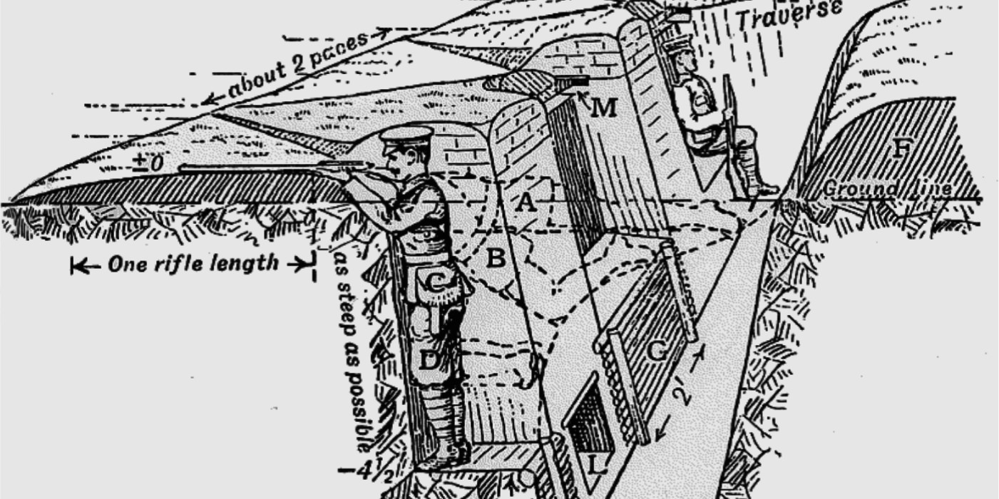 Diagram of of WW1 trench
